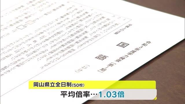 香川 県 公立 高校 倍率 2021