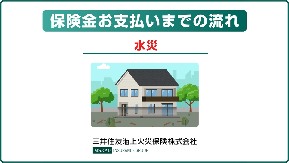 住友 保険 火災 三井 海上