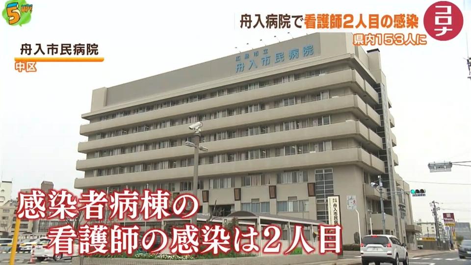 コロナ 広島 市民 病院